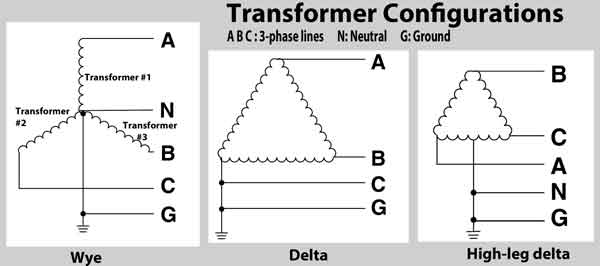 Transformer configurations 3 500 how to wire 3 phase transformer wiring diagrams three phase at bayanpartner.co