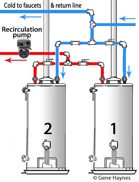 how to install two water heaters Tandem Water Heater Piping Diagram two water heaters with circulating pump
