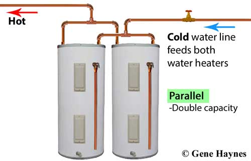 parallel water heaters