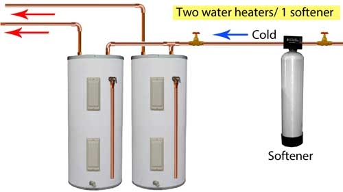 two water heater 1 softener