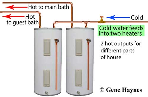 how to install two water heaters