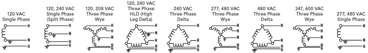 Types of 3-phase
