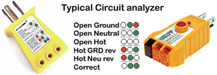 Read circuit analyzer