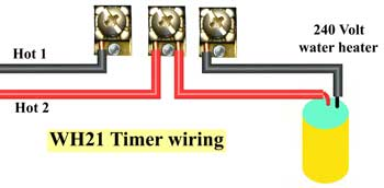 WH21 timer