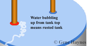 Ways to save money with water heater