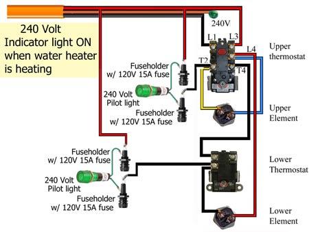 Water heater pilot light