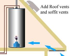 Ventilate attic