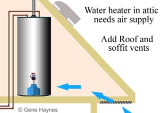 How To Troubleshoot Gas Water Heater