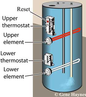 How To Clean Sediment Out Of Water Heater