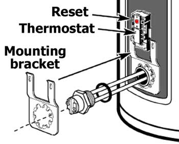 How to troubleshoot electric water heater thermostat mounting bracket ccuart Image collections