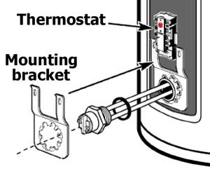 Thermostat mounting bracket