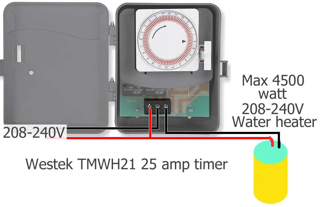 Compare box timers wiring for 240volt tmwh21 240volt 25 amp timer workwithnaturefo