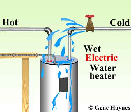Wet electric water heater