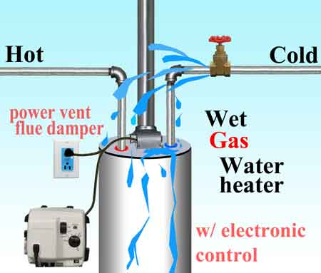 wet water heater