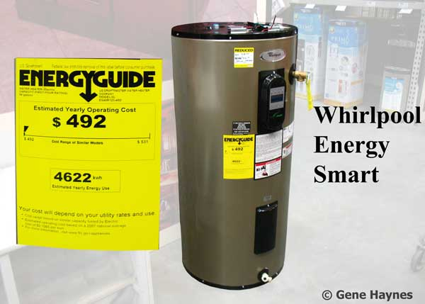 Energy Smart Electric water heater