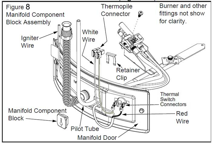 basic parts for gas water heater