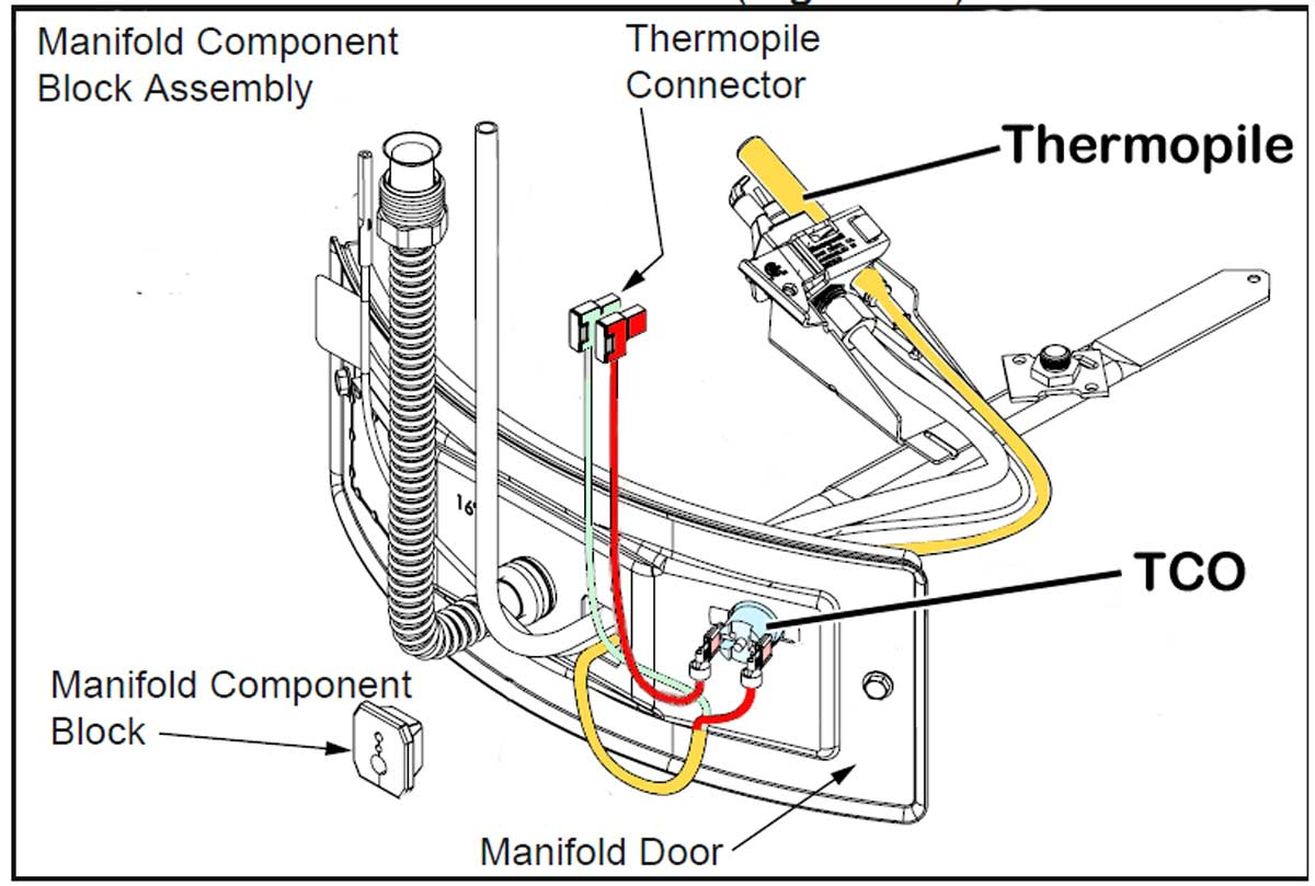 Index Of Images Upm Thermostat Wiring Diagram Whirlpool Thermopile