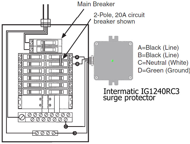 Whole house surge sdsa1175 wiring diagram snatch block diagrams \u2022 wiring diagrams Benefits of ICS at bakdesigns.co