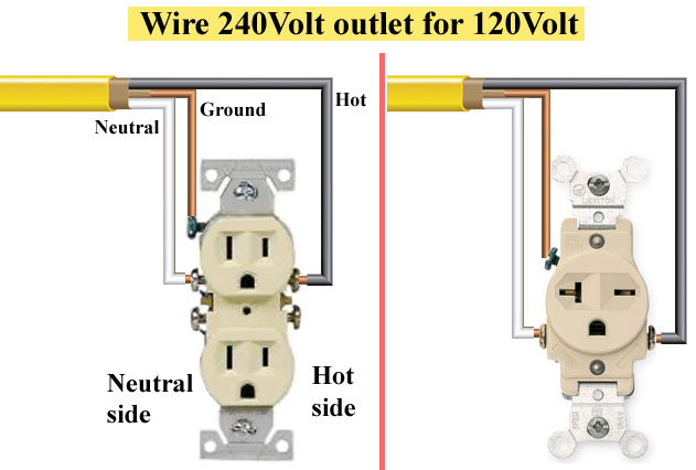 Wire 240V outlet for 120V how to wire 240 volt outlets and plugs 120 volt outlet wiring at mifinder.co