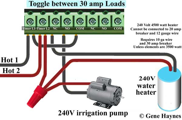 irrigation pump wiring diagram 240v wiring diagram third level  how to wire gm40 gm40av gm40ave whq series gas pump wiring diagram irrigation pump wiring diagram 240v