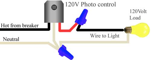How to wire photo eye