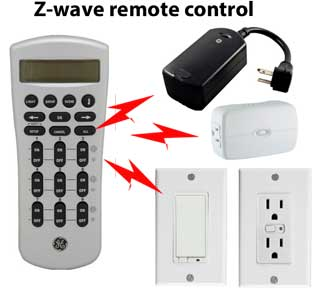 GE outdoor z-wave remote