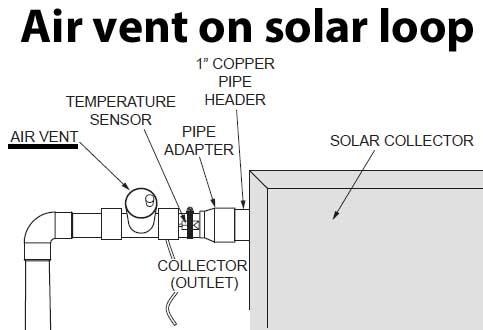 Solar Water Heater Installation Diagram Pdf - DIY Enthusiasts Wiring ...