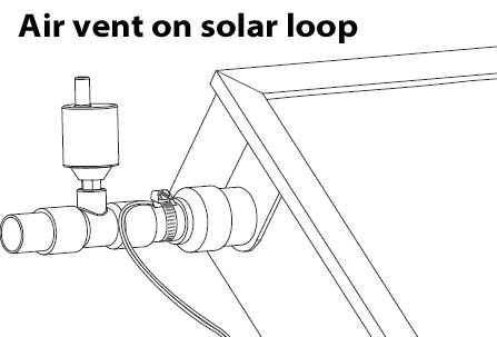 air vent on solar loop