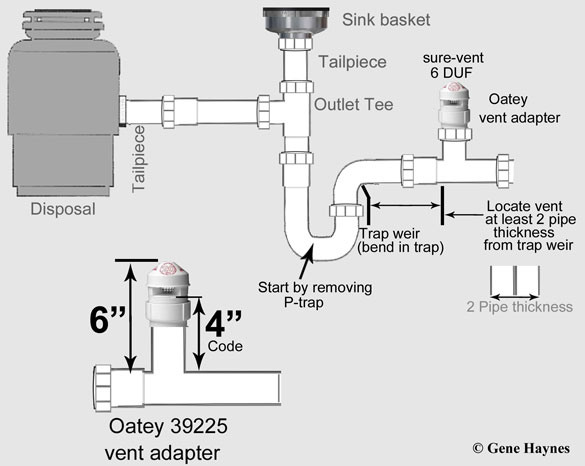 How To Install Vent Under Sink