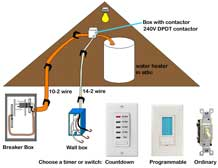 Install water heater timer