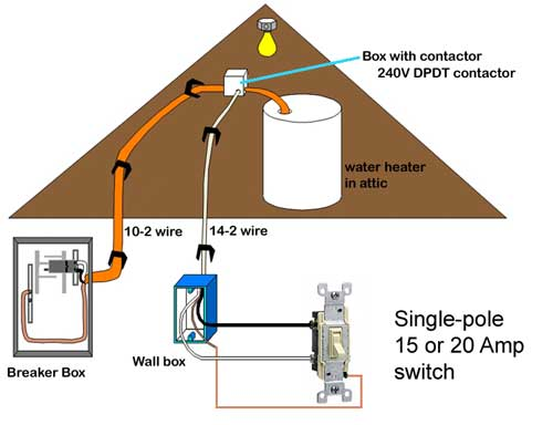attic2 single switch 500 how to wire water heater with switches & timers water heater switch wiring diagram at n-0.co
