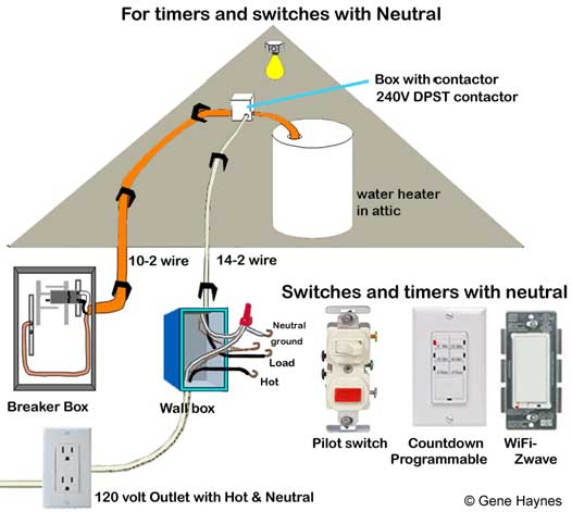 control 240 volt with pilot switch or 15 amp timer, zwave, wifi  there are  numerous pilot switches and indicator light switches on the market, plus  lighted