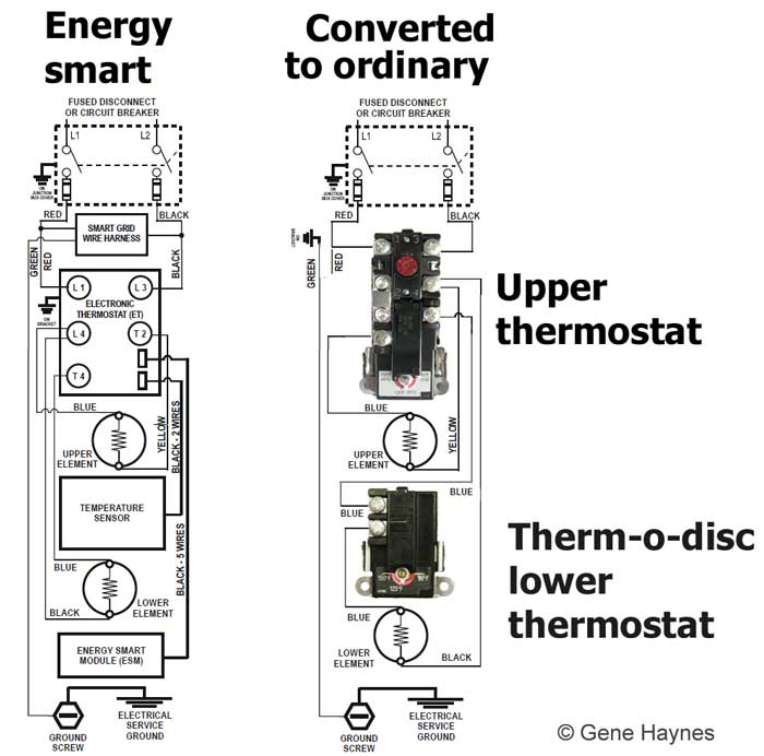 Convert energy smart water heater