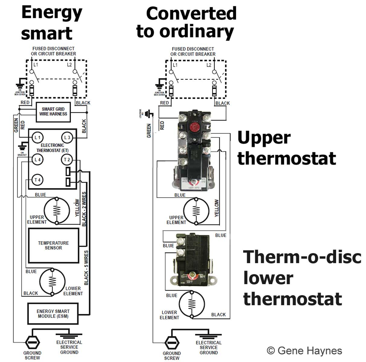 How to convert energy smart water heater to ordinary water heater notice the upper thermostats on each diagram are mirror images the top two screws located above the reset button are the same l1 l3 on both electronic asfbconference2016 Gallery