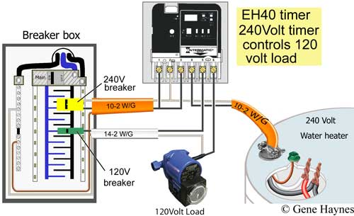 EH40 controls 120 volt load