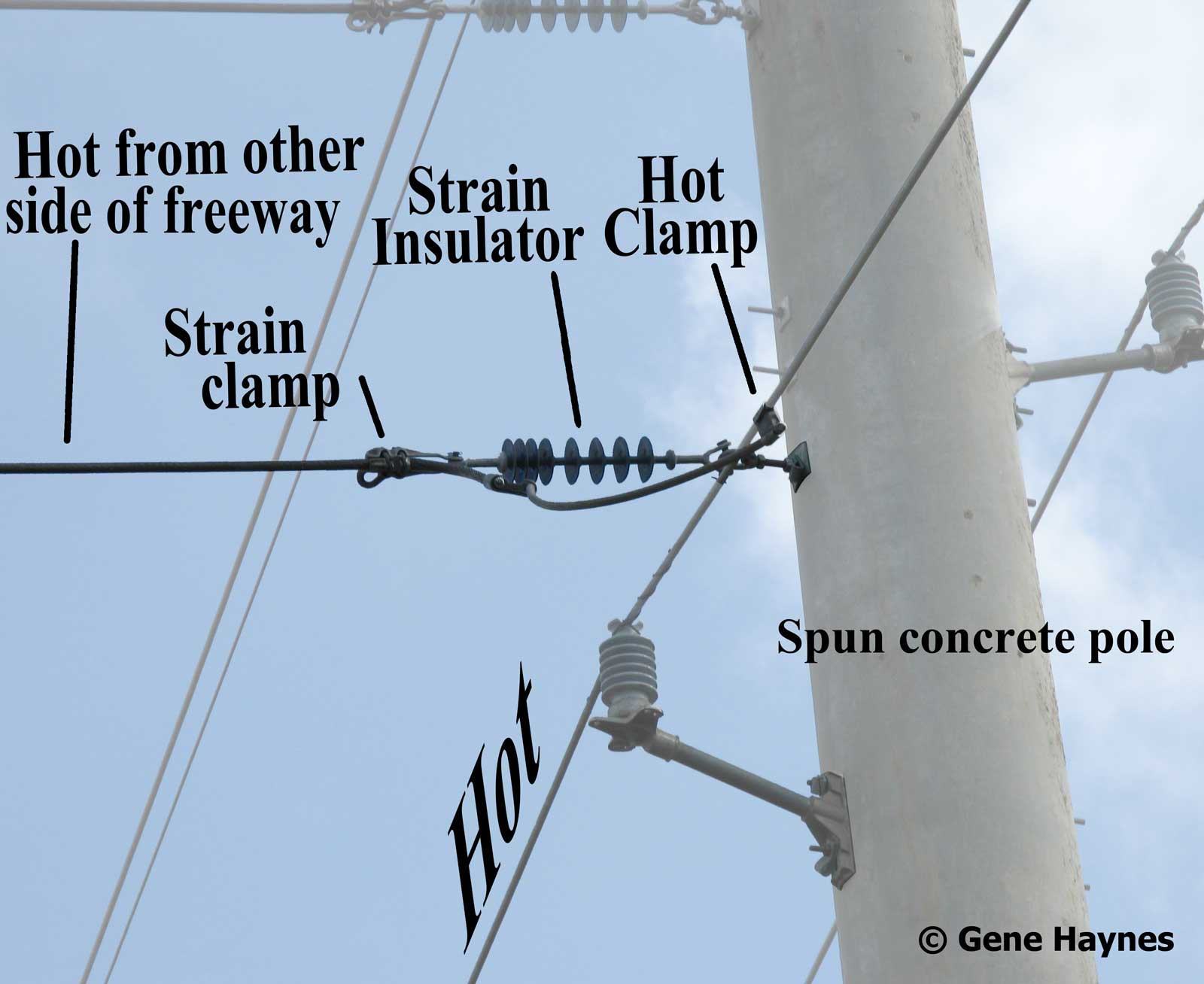 Names of parts on electric pole