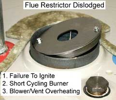 power vent flue restrictor