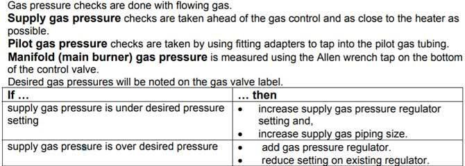 How to check gas pressure on water heater