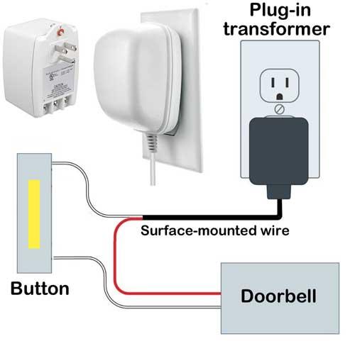 Identify wires for new doorbell on doorbell parts, doorbell covers, doorbell wire, doorbell sound, doorbell buttons, doorbell chimes, doorbell installation, doorbell repair, doorbell relay, doorbell security, doorbell battery, doorbell switch,
