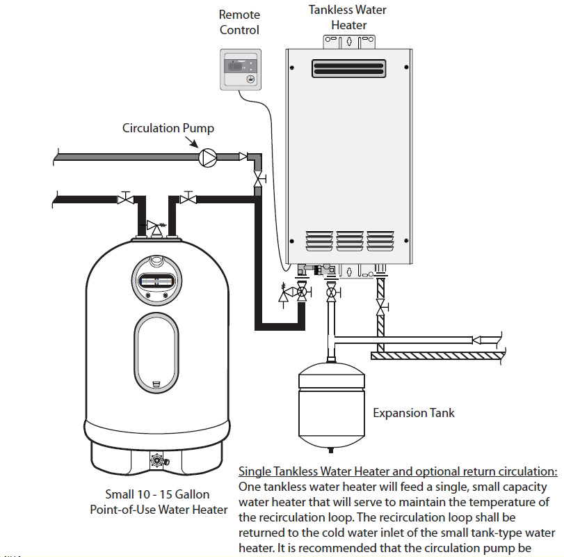 point of use water heater diagram point database wiring point of use tankless