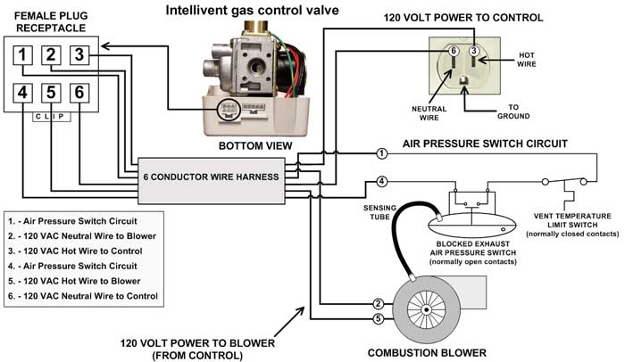 Power vent circuit