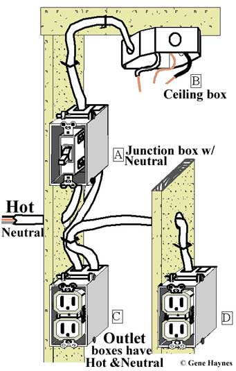 How To Wire Switches - Wiring a light switch and outlet together diagram