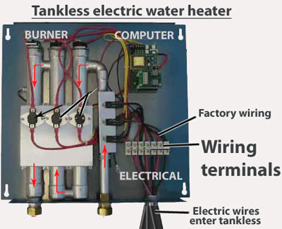 how to wire tankless electric water heater this example shows tankless terminal connections for 3 wires