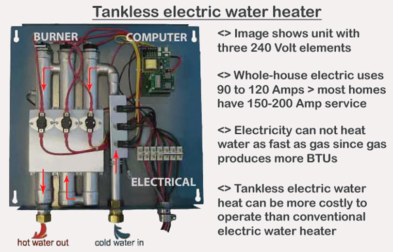 Water heater tankless electric
