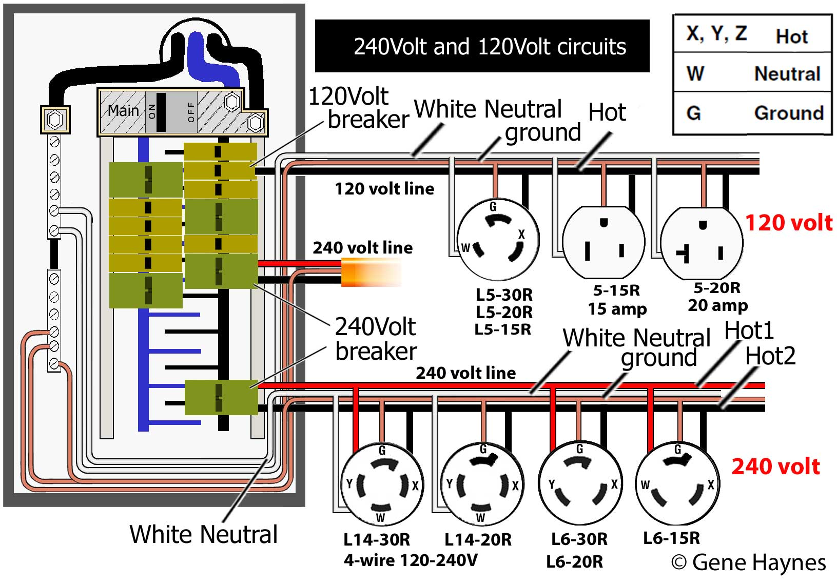 Basic house wiring 120v and 240v requires two wires to complete circuit and ground wire for safety greentooth Images