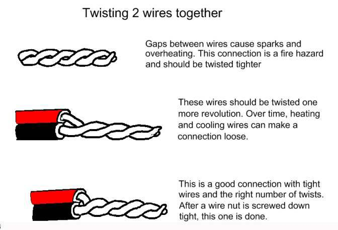 twist two electric wires