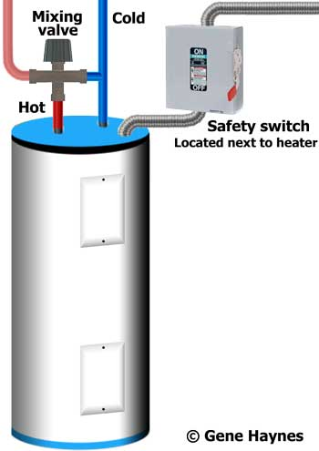 how to install a subpanel how to install main lug hvac requires safety switch or pull out so service technician knows power is off tankless electric requires safety switch when breaker box