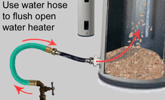 Flush open water heater