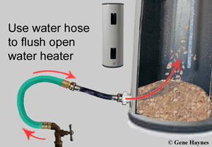 clogged water heater