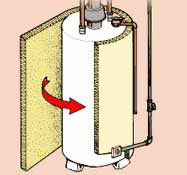wrap water heater
